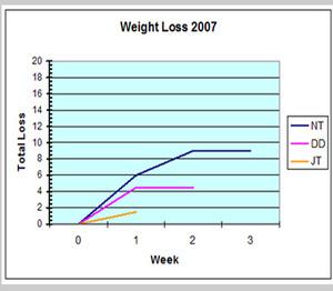 020407_ww_chart