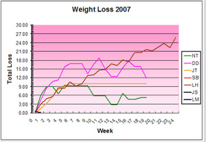 Weight_chart_17_copy
