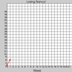 Weight_loss_chart1